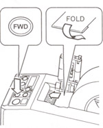 YAESU胶带切割机ZCUT-7部位图